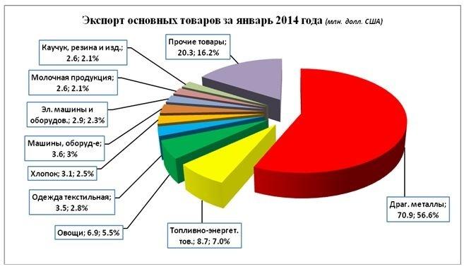 В правительстве России подтвердили новые требования по ЗСТ Украина-Евросоюз - Цензор.НЕТ 4285
