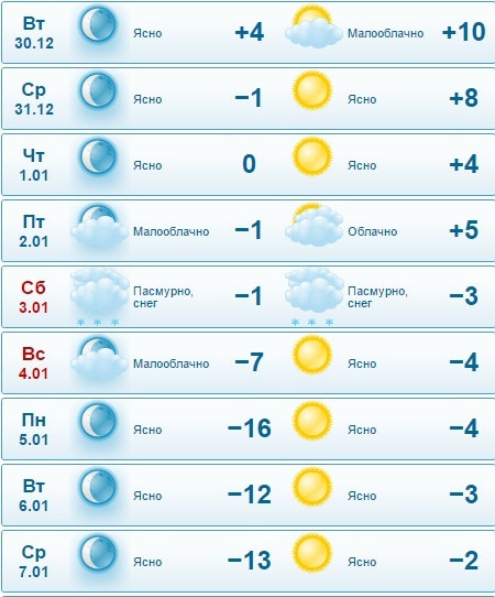 Погода в витебске на месяц 2017