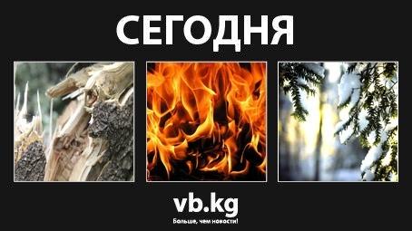 Погода в городе пролетарска ростовской областей